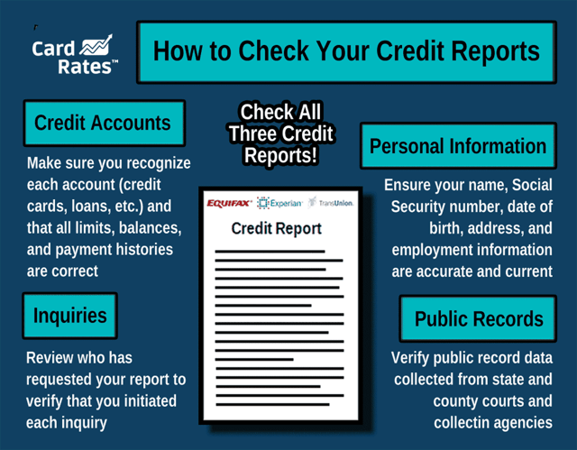 How to Check Your Credit Reports Graphic