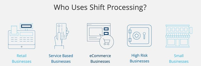 Screenshot from the Shift Processing website