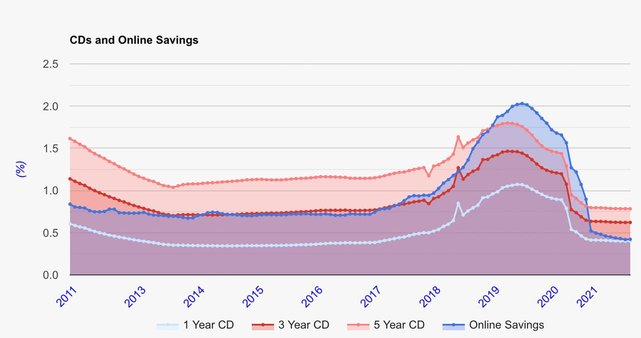 BestCashCow savings graphic