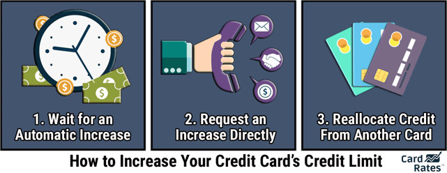 How to request a credit limit increase.