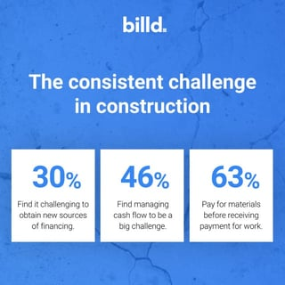 Graphic from the Billd Facebook page.