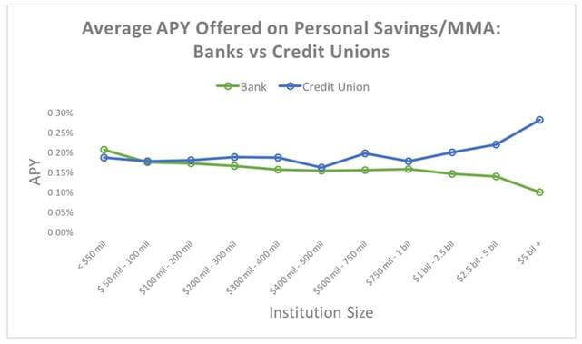 Screenshot from DepositAccounts