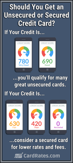 Graphic comparing secured and unsecured credit cards.