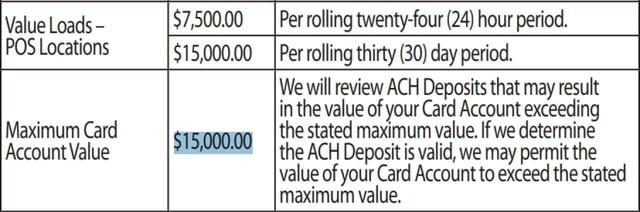 Screenshot of Netspend's maximum card value amount.