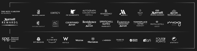 Marriott International Brands