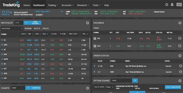 Screenshot of TradeKing LIVE Dashboard