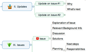 Screenshot of MindManager Meeting Management