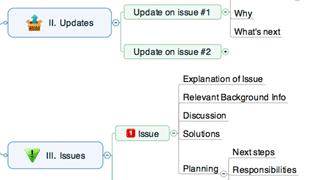Screenshot of MindManager Meeting Management