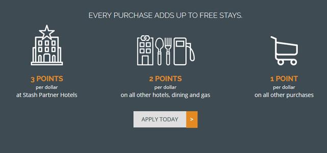 screenshot of stash visa rewards page