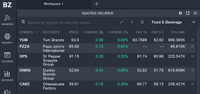 screenshot of benzinga pro watchlist