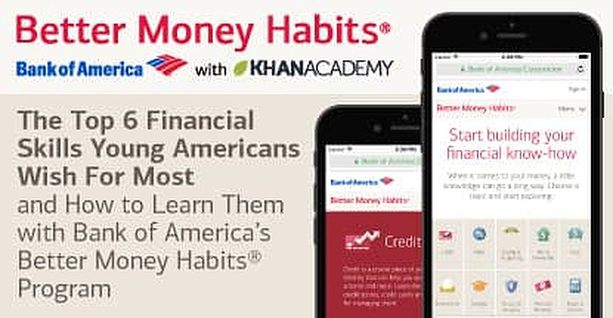 The Top 6 Financial Skills Young Americans Wish For Most -- and How to Learn Them with Bank of America's Better Money Habits® Program
