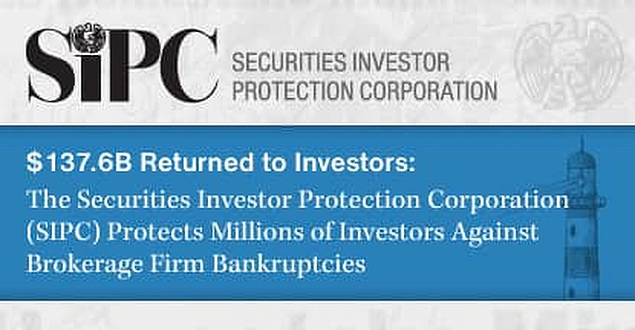 $137.6B Returned to Investors -- The Securities Investor Protection Corporation (SIPC) Protects Millions of Investors Against Brokerage Firm Bankruptcies