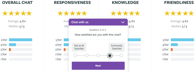 Screenshot of Olark Chat Ratings