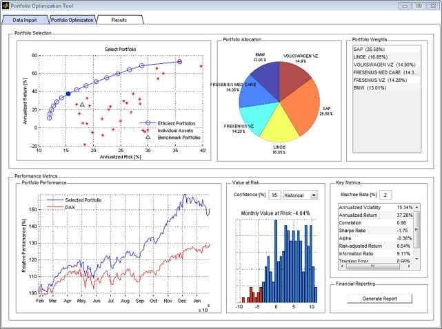 Screenshot of MATLAB Portfolio Optimization Tool
