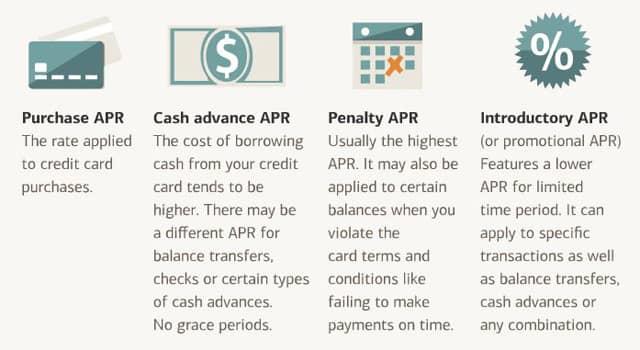 Screenshot of APR Types