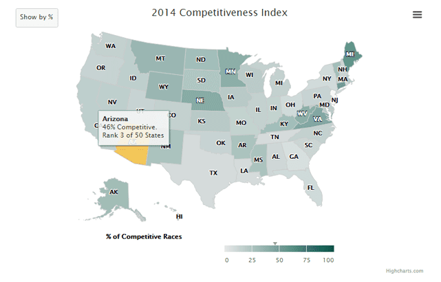 Screenshot of the Competitiveness Index tool