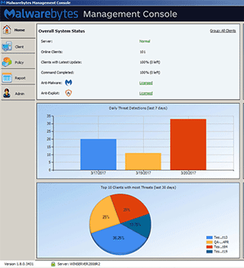 Screenshot of Malwarebytes Management Console