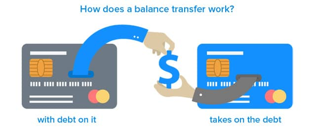 How does a balance transfer work?