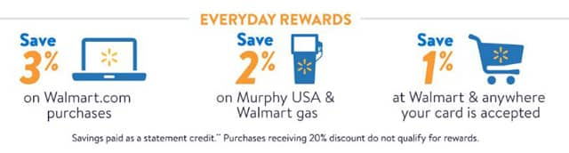 Screenshot of Walmart's Everyday Rewards Program