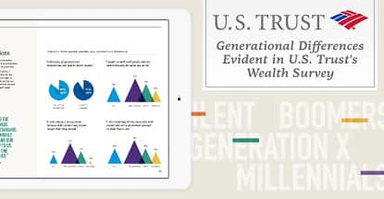 U.S. Trust Insights on Wealth and Worth® Survey Shows Ideas of Investing, Family and Philanthropic Giving Differ by Generation