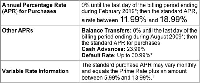 Graphic of Cardholder Agreement APR Listing