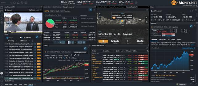 A screenshot of the Money.Net Platform
