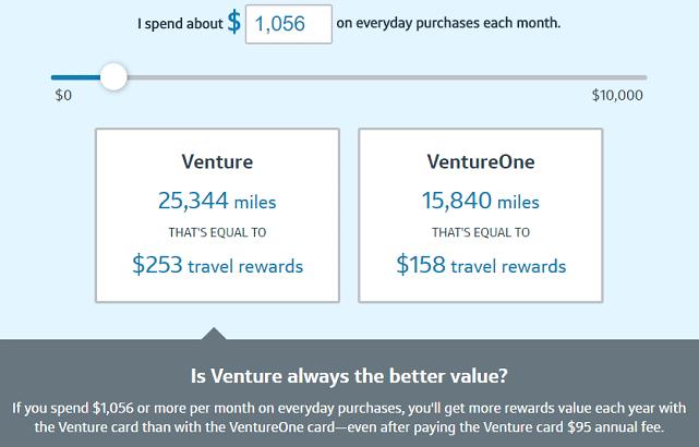 Screenshot of Capital One Travel Rewards Slider