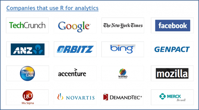 A List of Companies that Use R