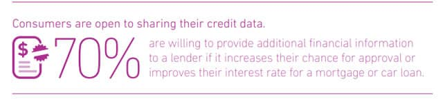 A Graphic Showing that 70% of Consumers Are Open to Sharing Their Alternate Credit Data
