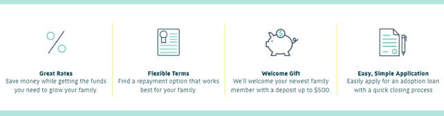 Screenshot of Firefly Federal Credit Union's loan benefits