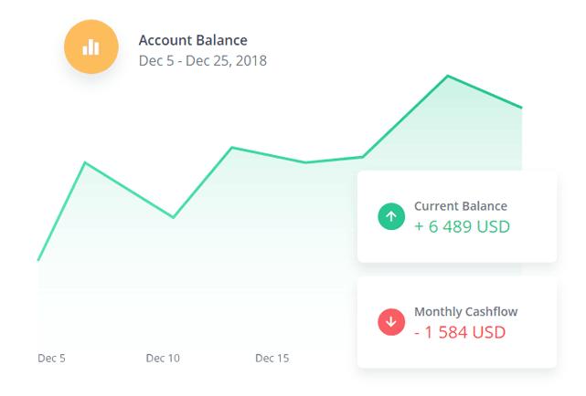Spendee budget app