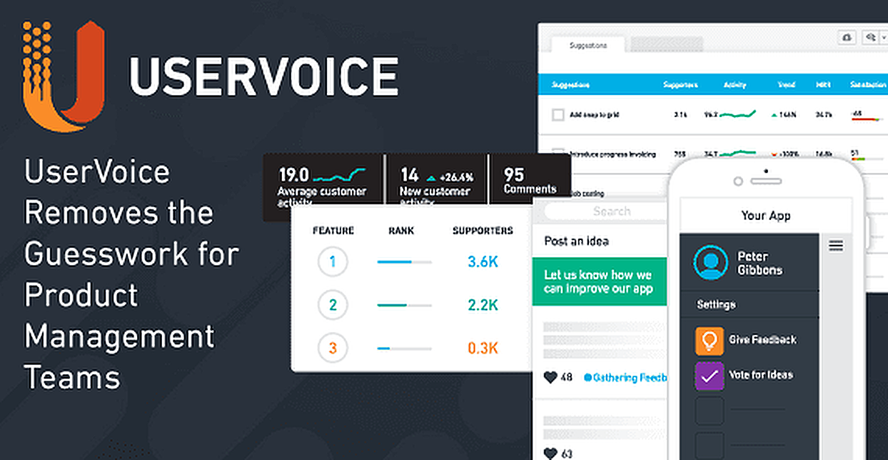 Turning Customer Feedback into Actionable Data, UserVoice Removes the Guesswork for Product Management Teams