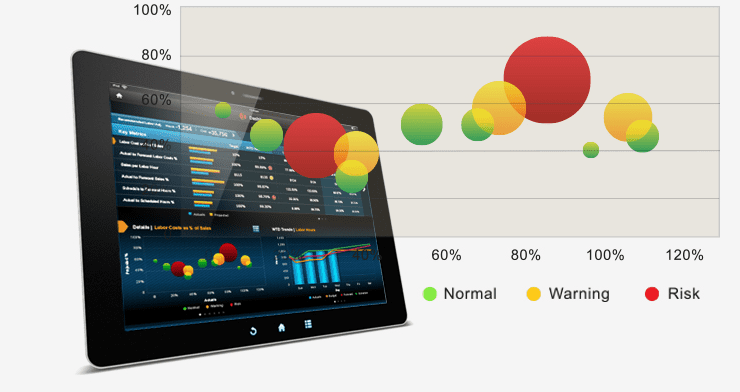 Screenshot of Workforce Analytics dashboard