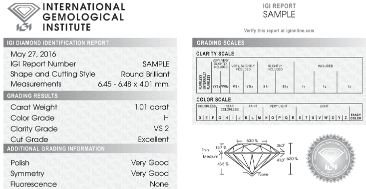 An example of an IGI Diamond Identification Report
