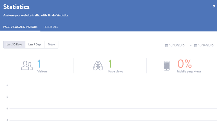 Screenshot of Jimdo Statistics Management