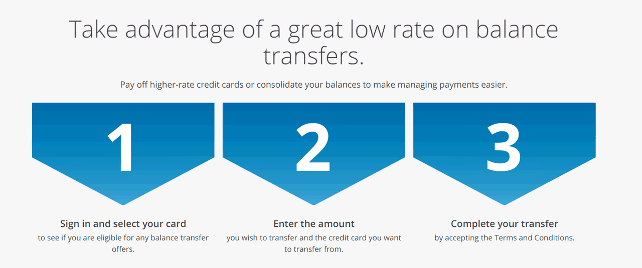 Screenshot of the Chase Balance Transfer Page