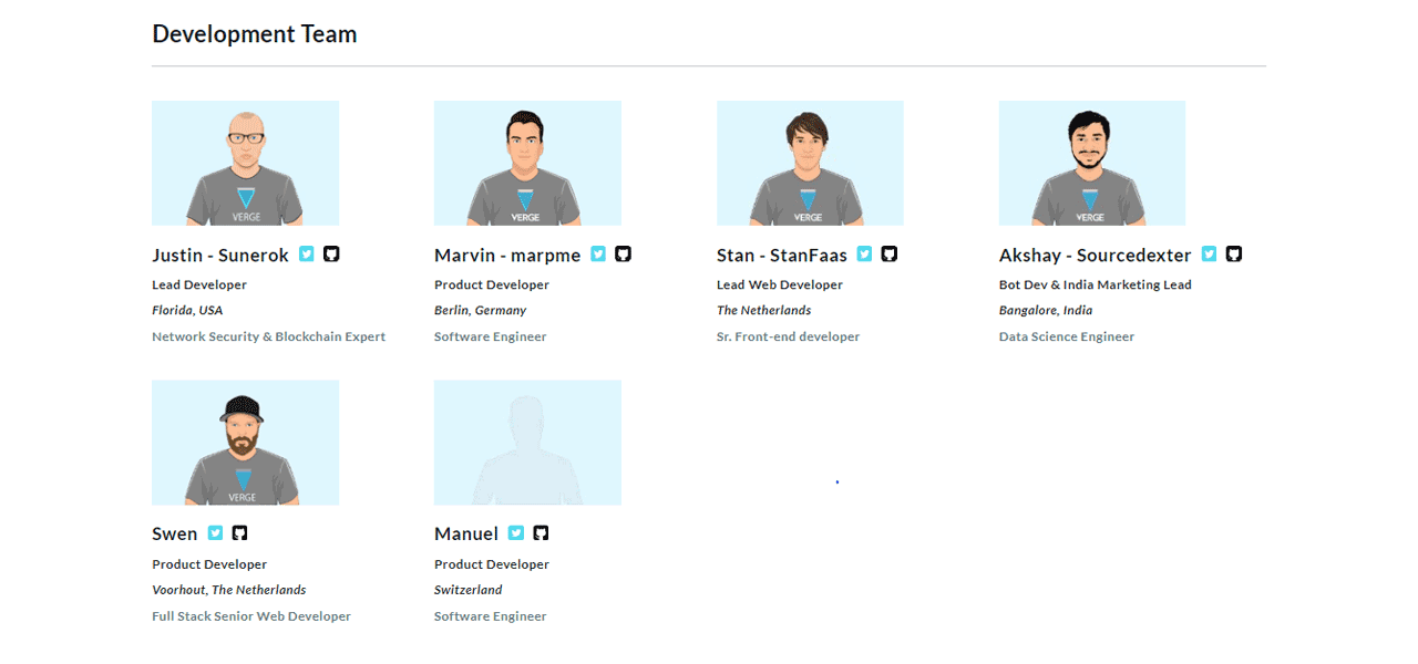 Verge Development Team