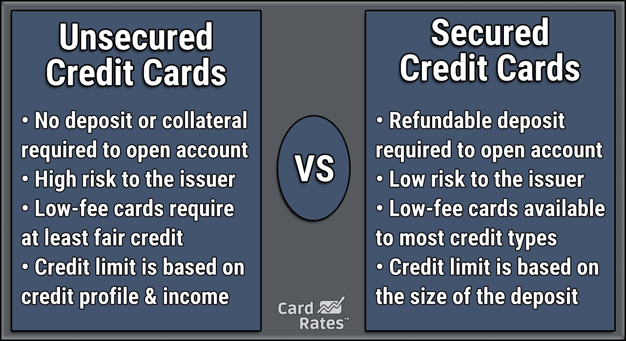 8 Best Unsecured Credit Cards 2019 Fair Bad Or No Credit