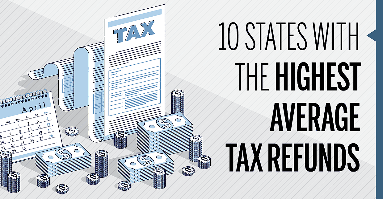 10 States with the Highest Average Tax Refunds