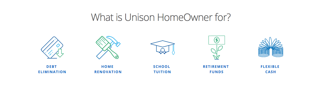 Screenshot of homeowner benefits