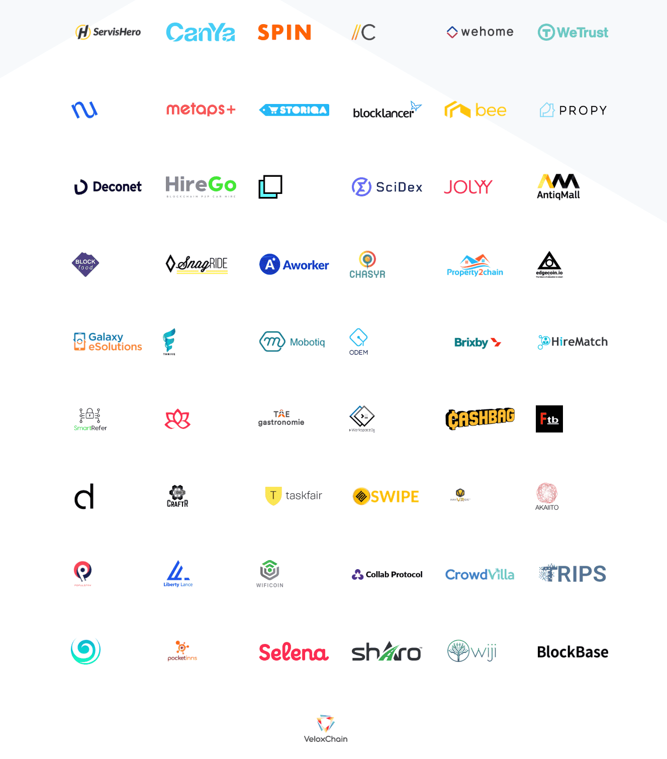 Screenshot or Origin Protocol's Partners
