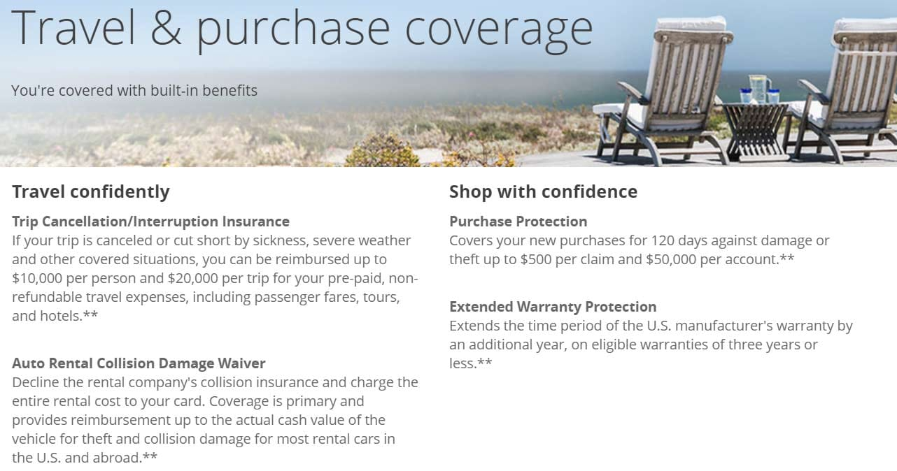 Screenshot of Chase Travel Benefits