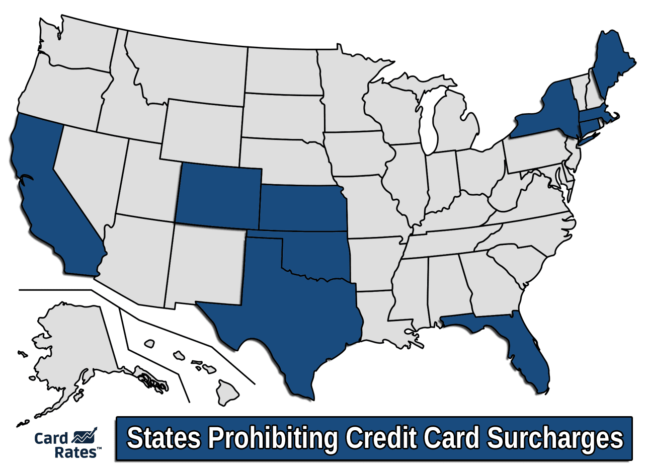 States Prohibiting Credit Card Surcharges