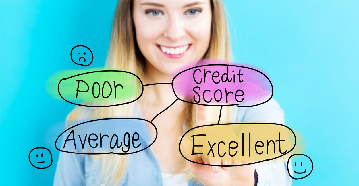 2021 Credit Scores Needed For Chase Cards