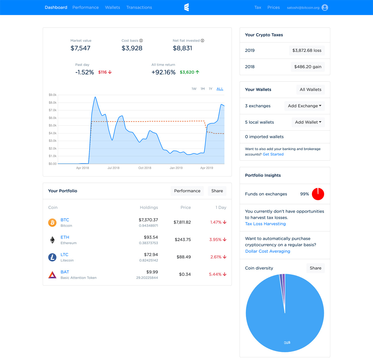 Screenshot of the CoinTracker Dashboard