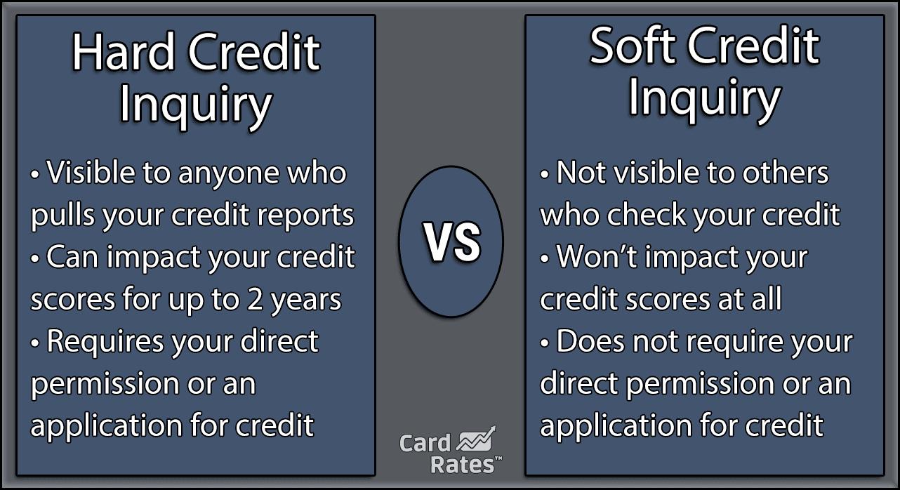 Hard Credit Inquiry vs. Soft Credit Inquiry