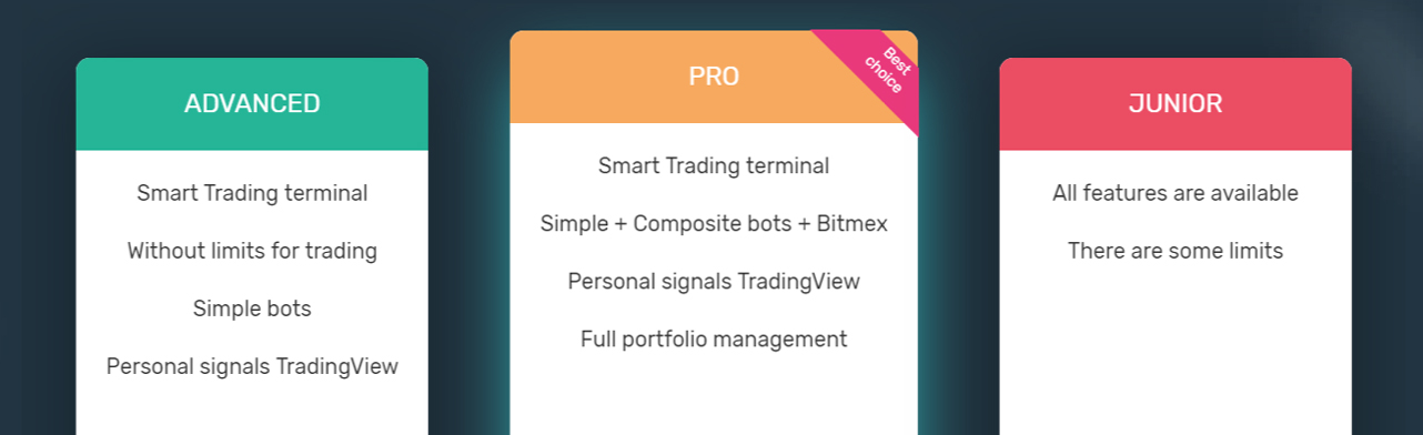 3Commas: A Cryptocurrency Asset Management Platform that