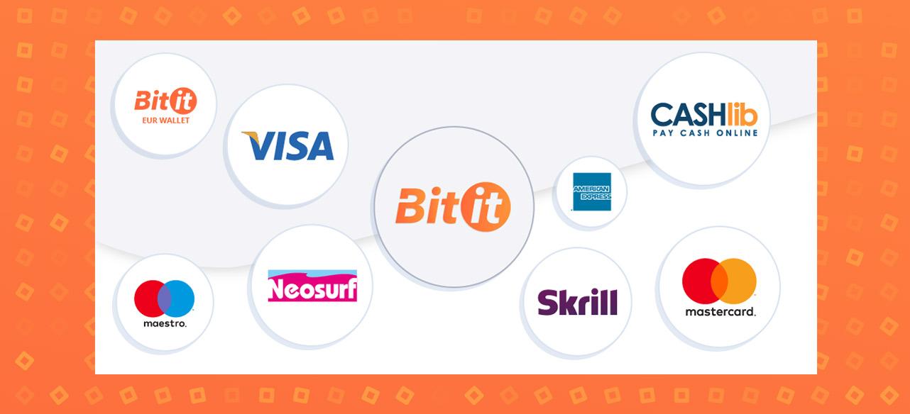 Screenshot of Bitit payment network
