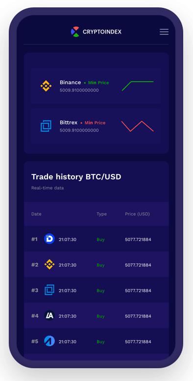 Cryptoindex iPhone Screenshot