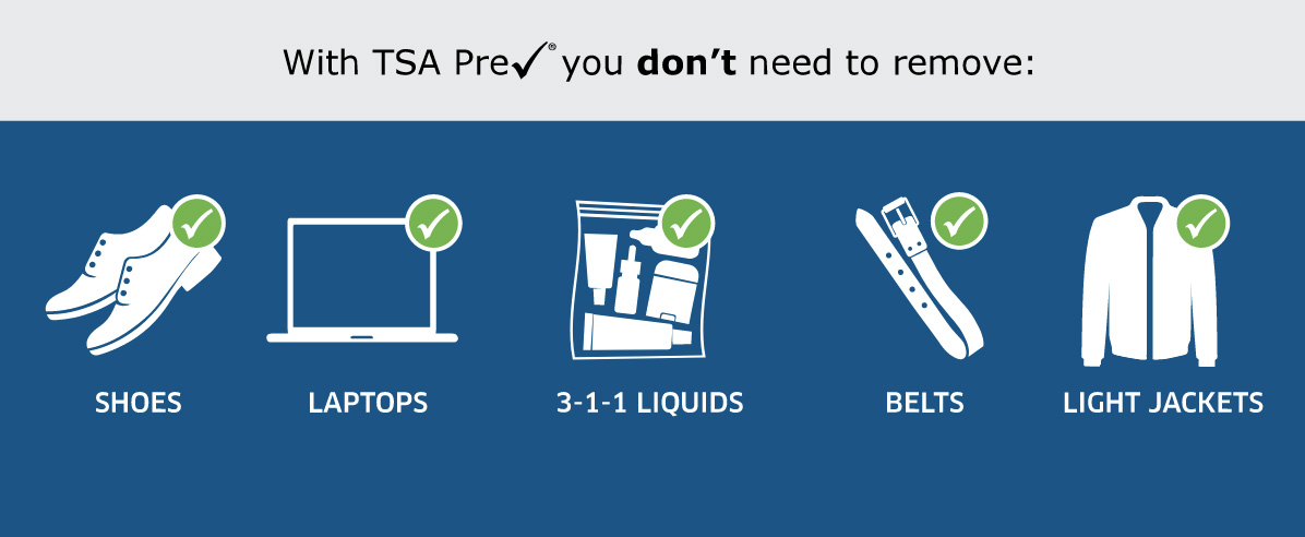 TSA PreCheck™ Program